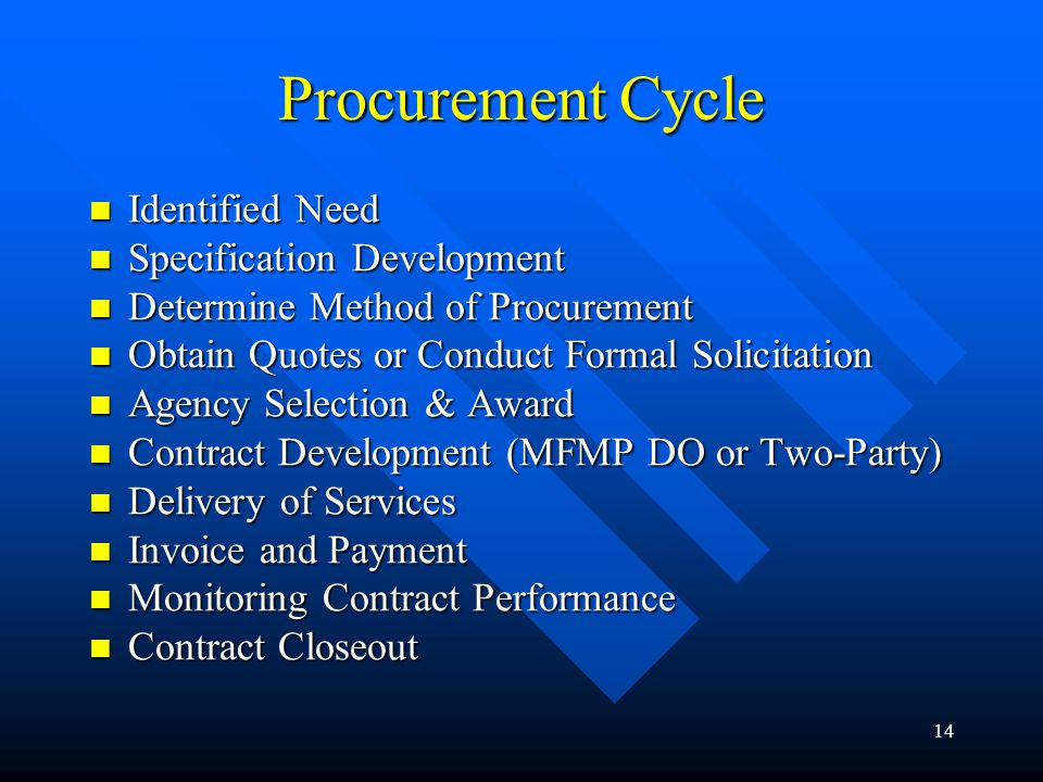 Procurement Cycle Identified Need Specification Development