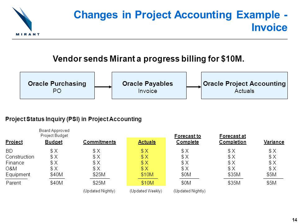 Changes in Project Accounting Example - Invoice