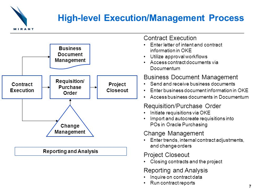 High-level Execution/Management Process