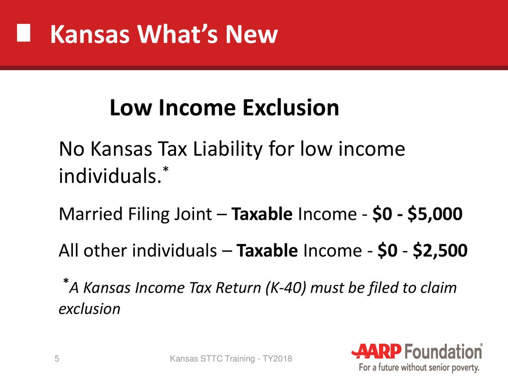 KANSAS INCOME TAX FORM K-40 and Schedule S  - ppt download