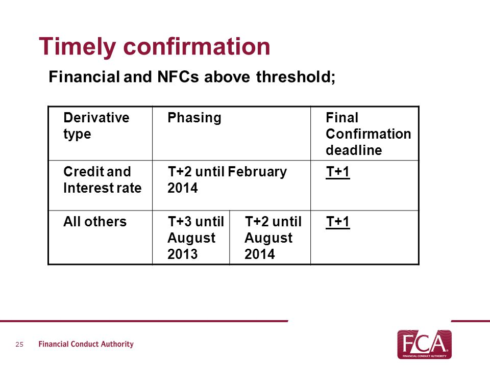 Timely confirmation Financial and NFCs above threshold;