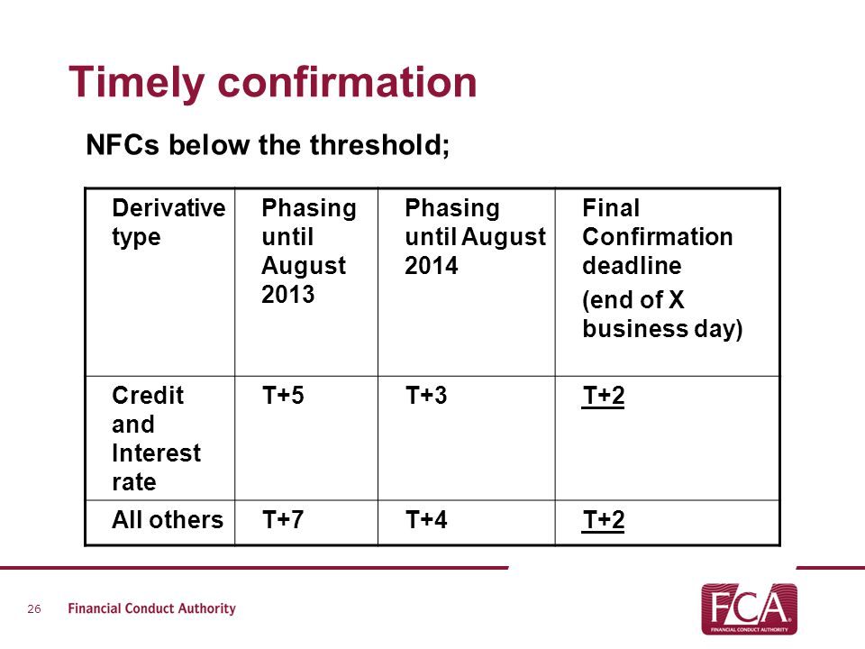 Timely confirmation NFCs below the threshold; Derivative type