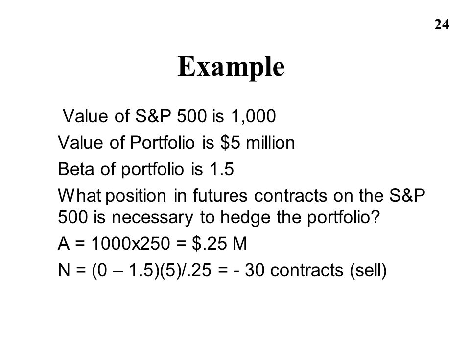 Example Value of S&P 500 is 1,000 Value of Portfolio is $5 million