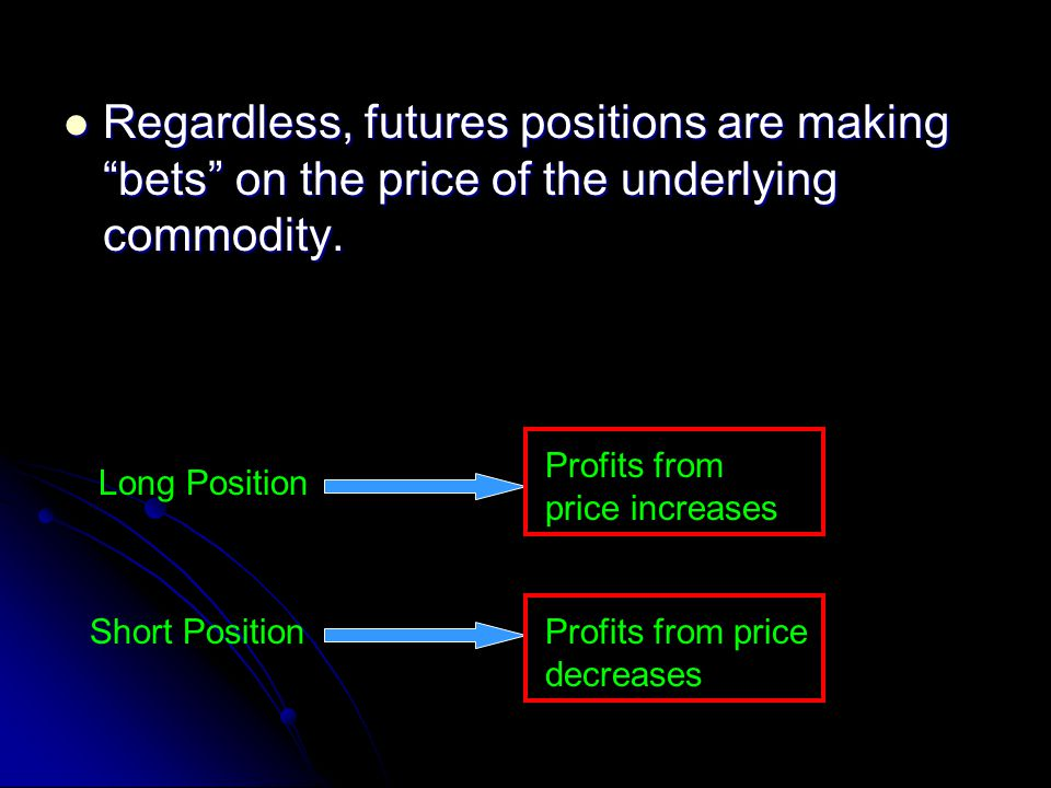 Regardless, futures positions are making bets on the price of the underlying commodity.