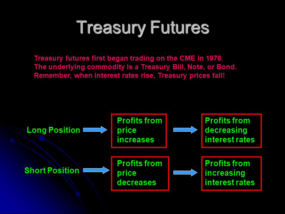 Treasury Futures Profits from price increases
