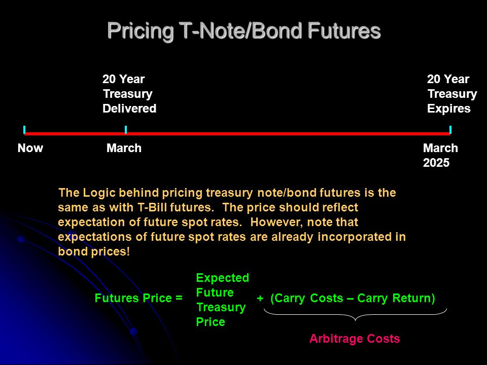 Pricing T-Note/Bond Futures