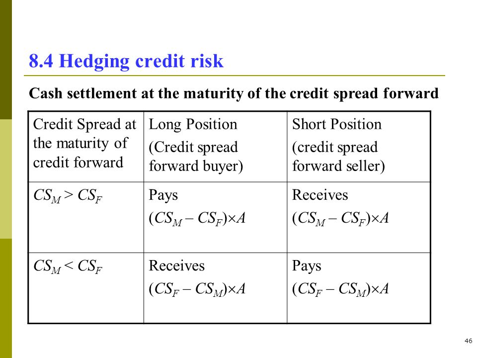 8.4 Hedging credit risk Cash settlement at the maturity of the credit spread forward. Credit Spread at the maturity of credit forward.