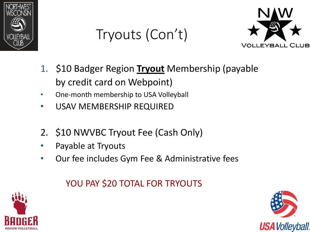 Northwest Wisconsin Volleyball Club Nwvbc Ppt Download
