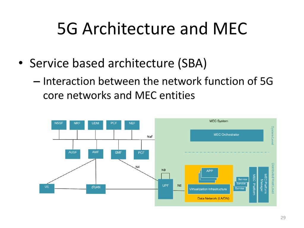 Mobile Edge Computing (MEC) in 5G network - ppt download