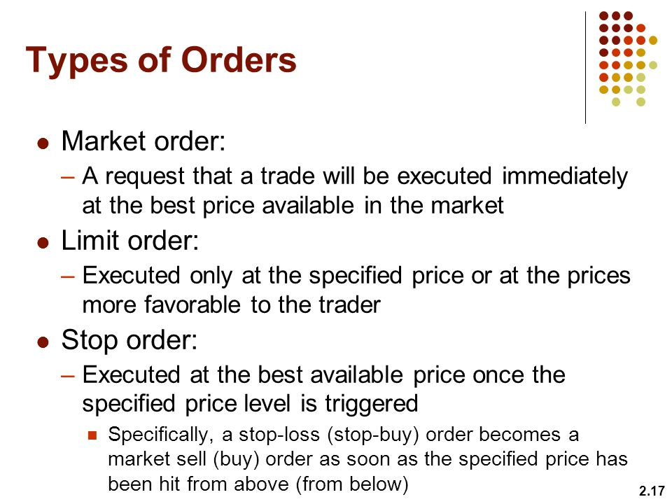 Types of Orders Market order: Limit order: Stop order: