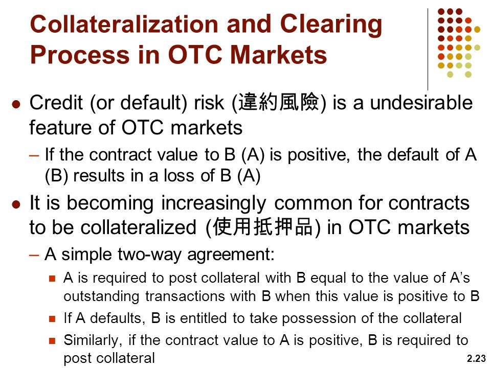 Collateralization and Clearing Process in OTC Markets