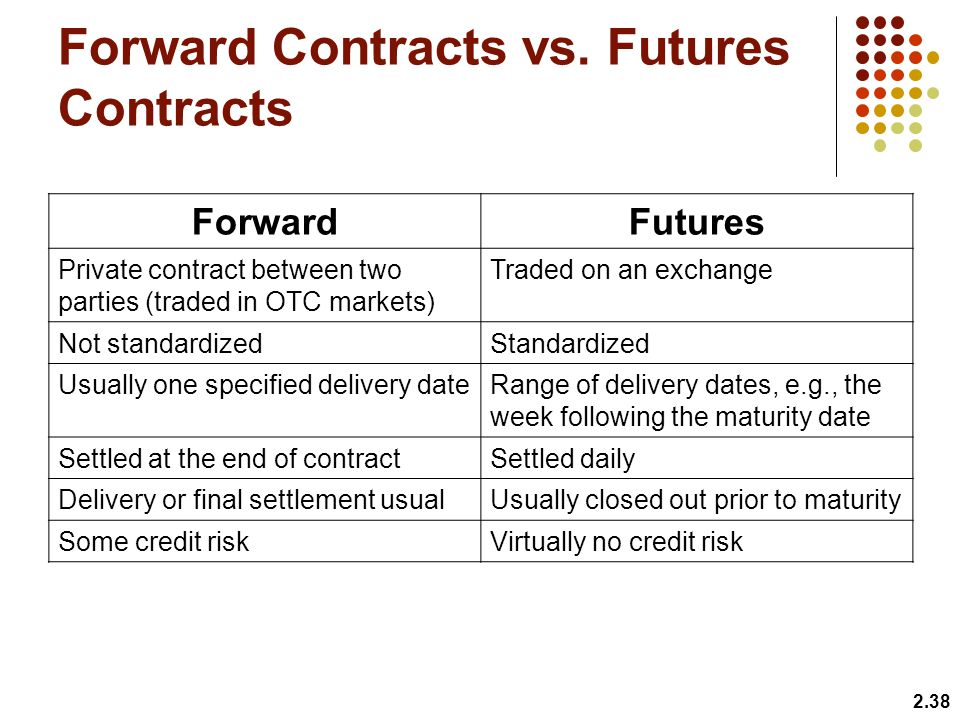 Forward Contracts vs. Futures Contracts