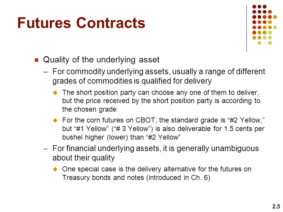 Futures Contracts Quality of the underlying asset