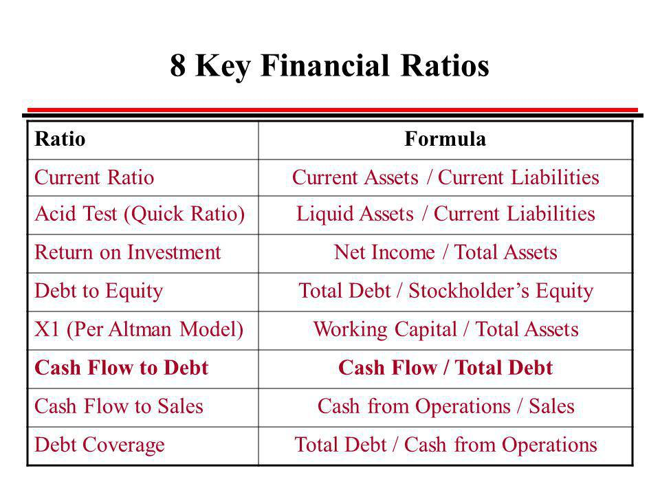 8 Key Financial Ratios Ratio Formula Current Ratio