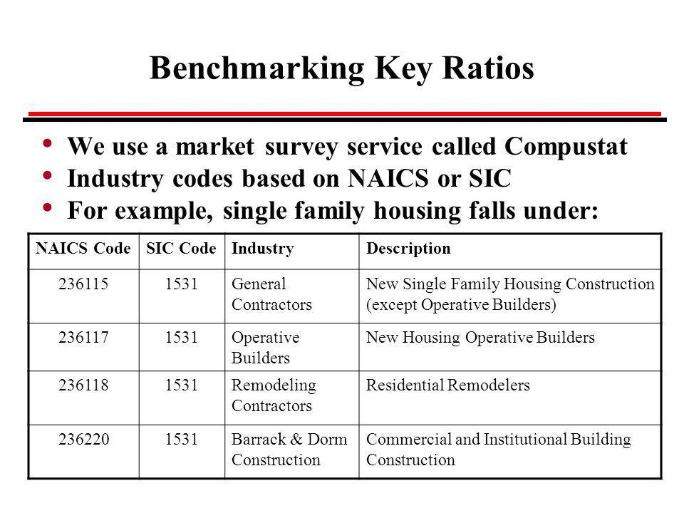 Benchmarking Key Ratios