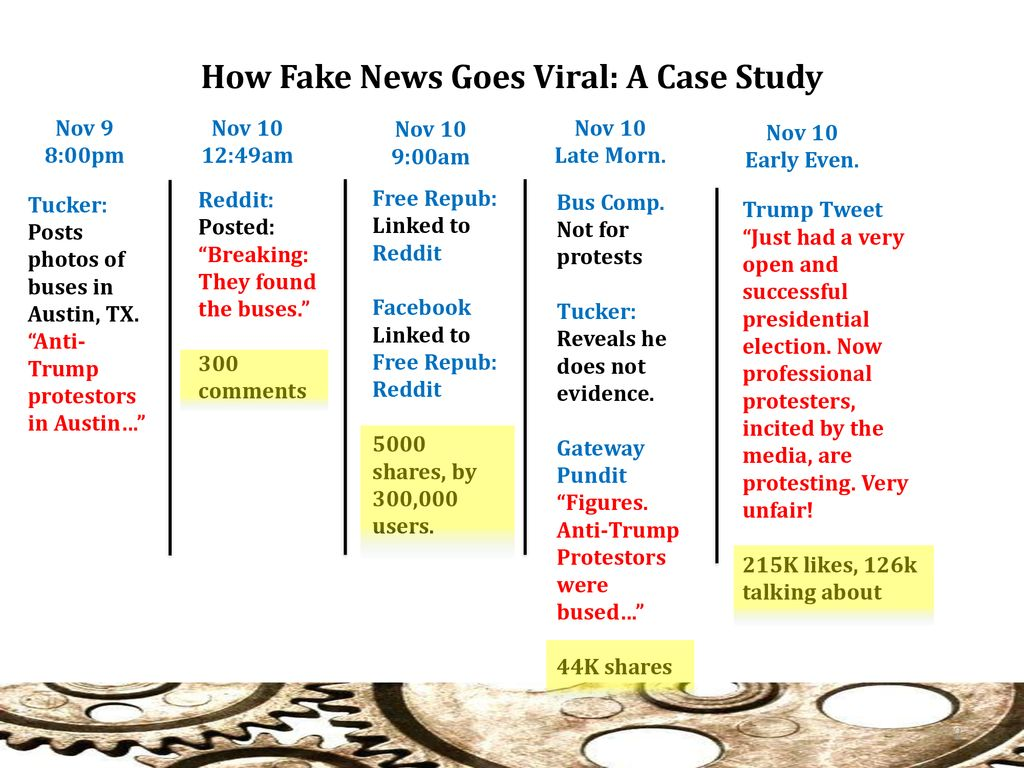 Anatomy of a Fake News Scandal - ppt download