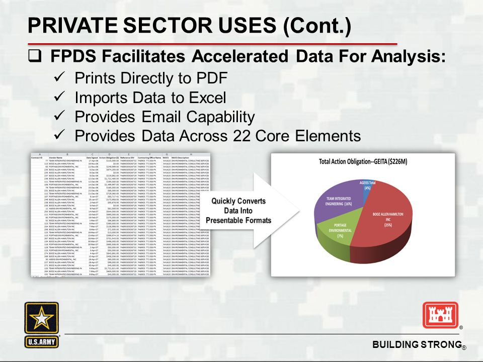 FEDERAL PROCUREMENT DATA SYSTEM OVERVIEW (FPDS-NG) - ppt