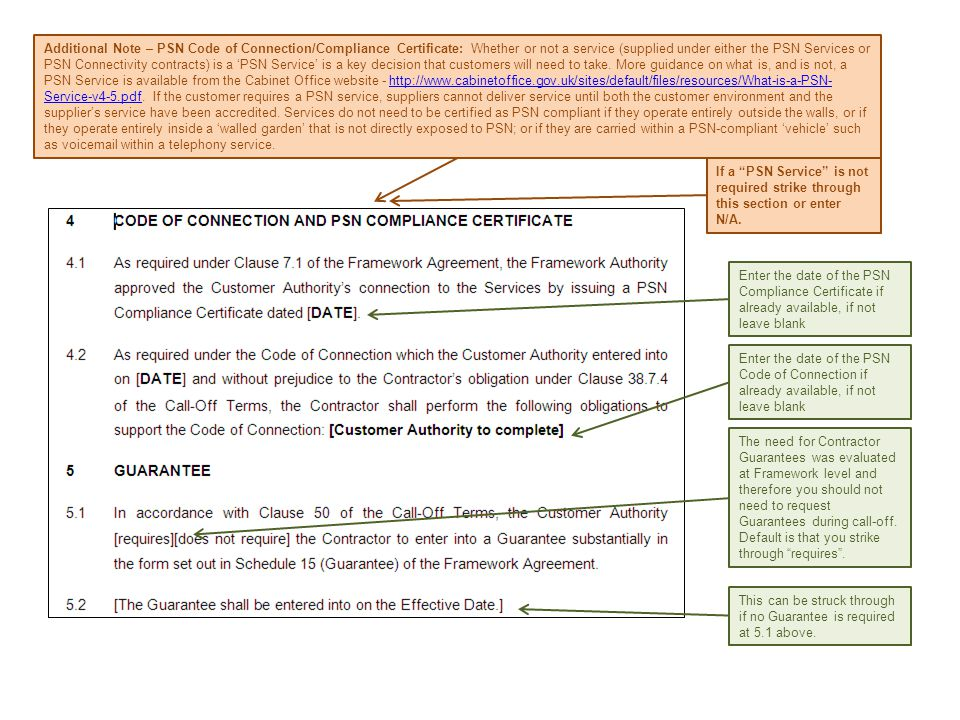 Psn Connectivity Frameworks Ppt Download