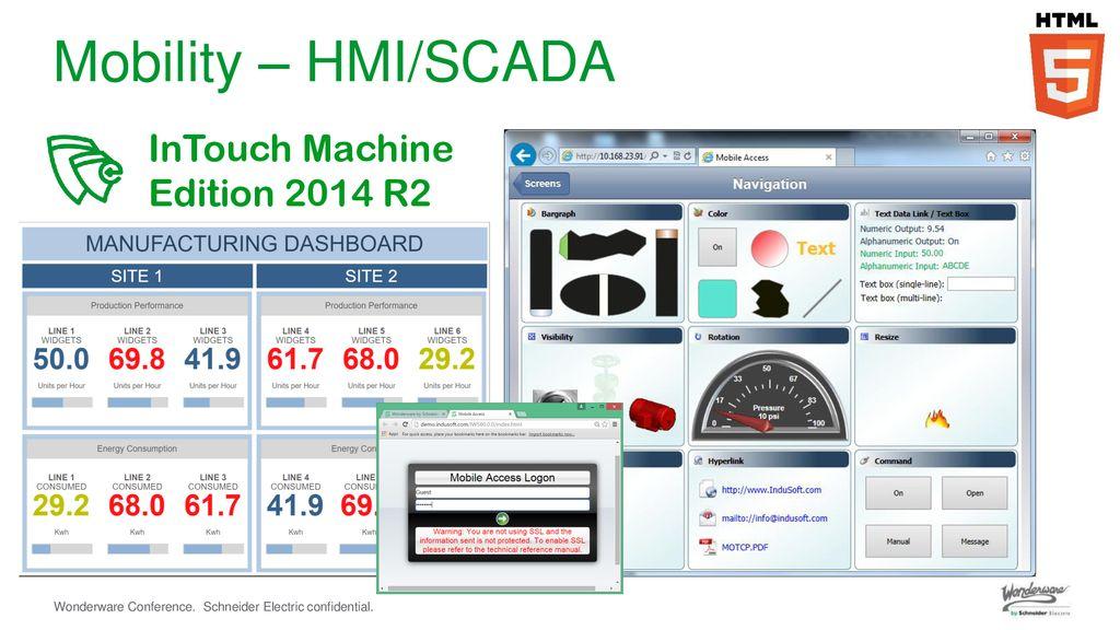 The Future of HMI/SCADA - ppt download