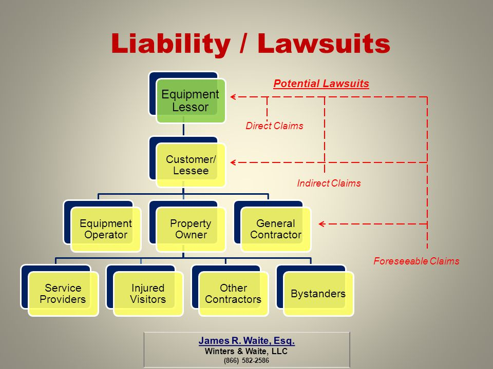 Liability / Lawsuits Equipment Lessor Potential Lawsuits Direct Claims