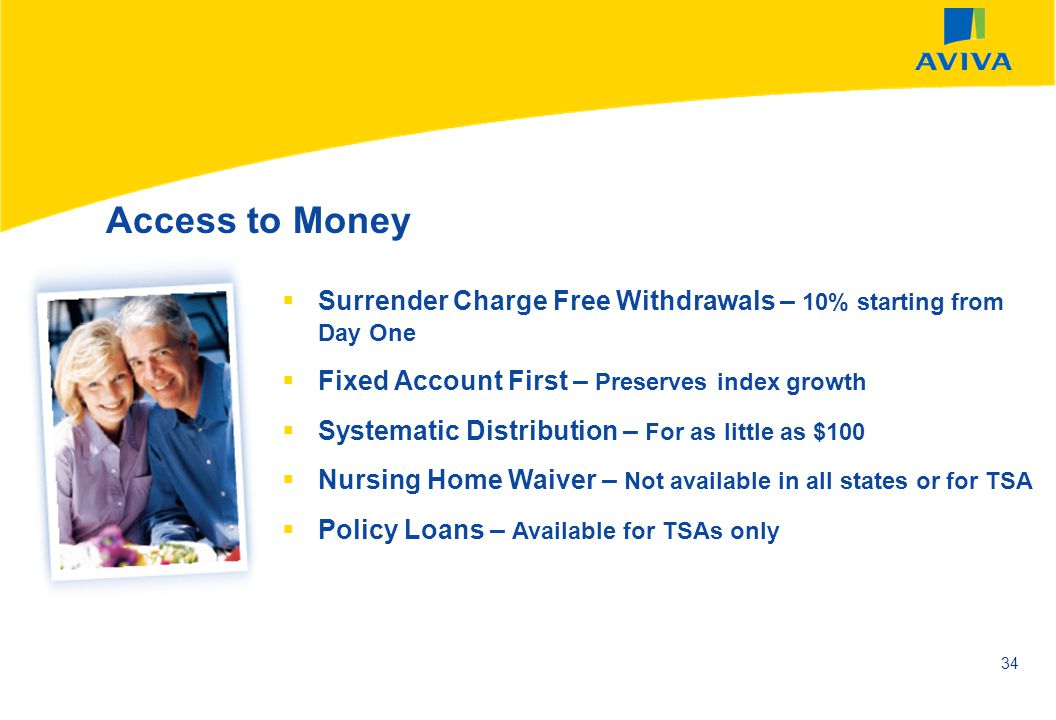 Access to Money Surrender Charge Free Withdrawals – 10% starting from Day One. Fixed Account First – Preserves index growth.