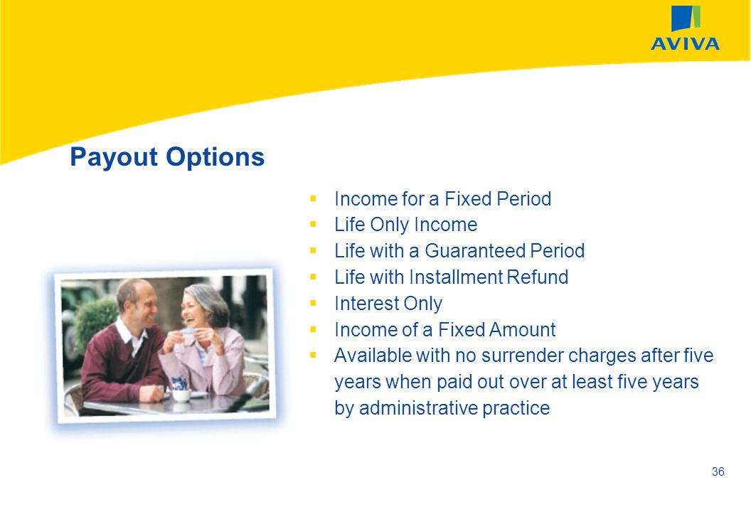 Payout Options Income for a Fixed Period Life Only Income