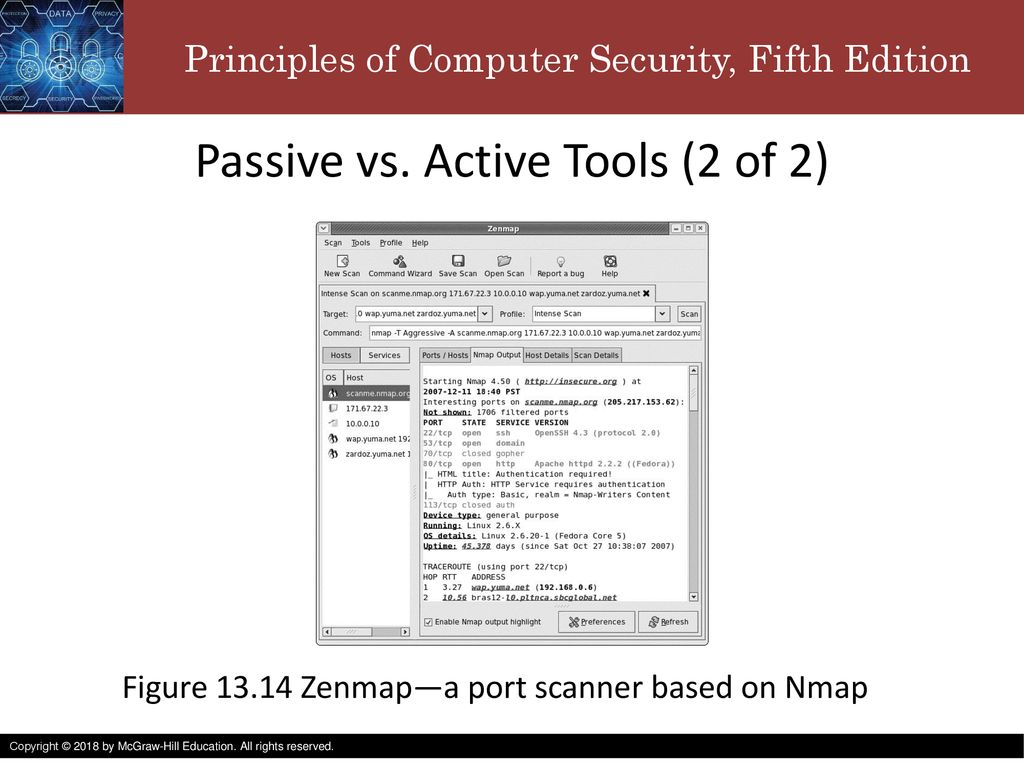 Intrusion Detection Systems and Network Security - ppt download