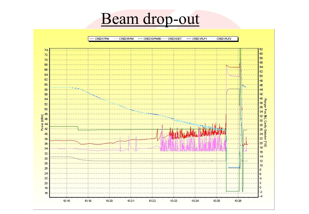 Beam drop-out