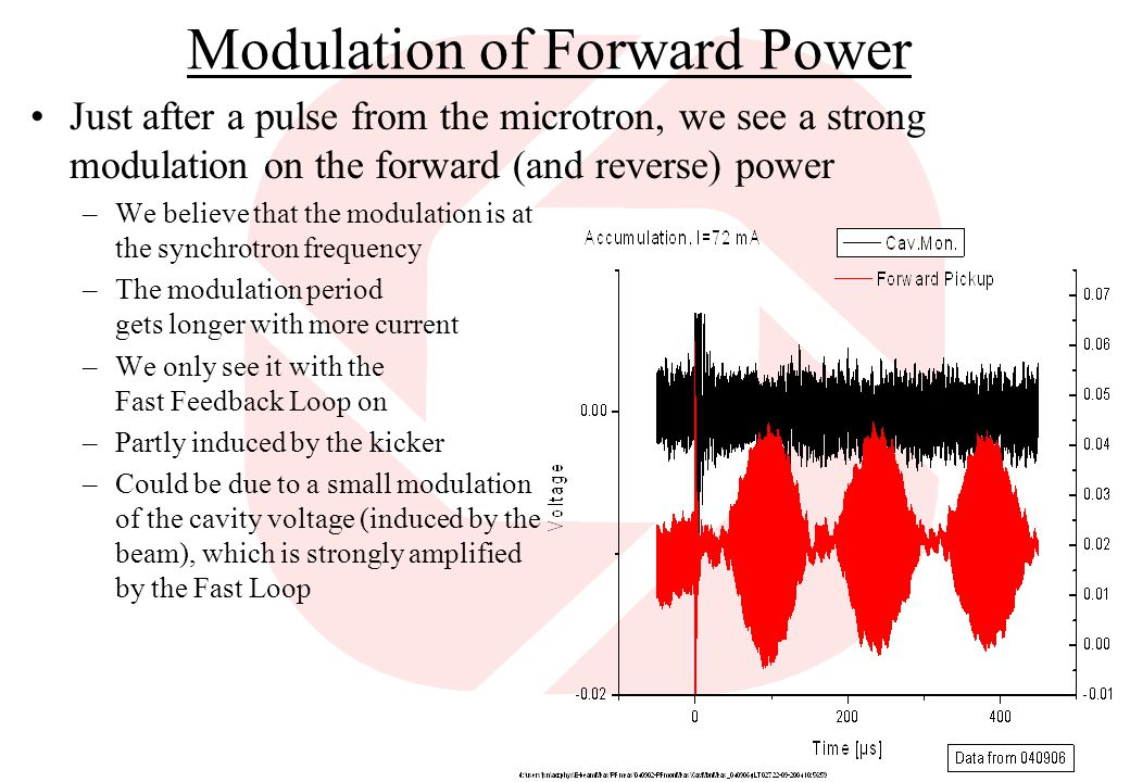Modulation of Forward Power