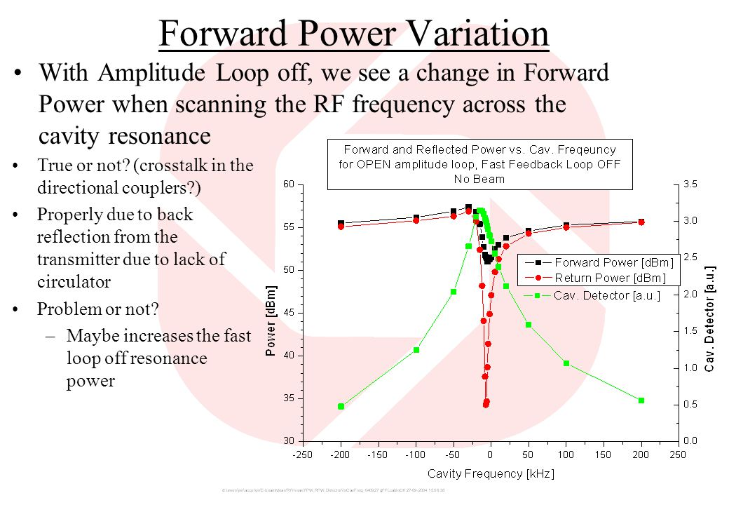 Forward Power Variation