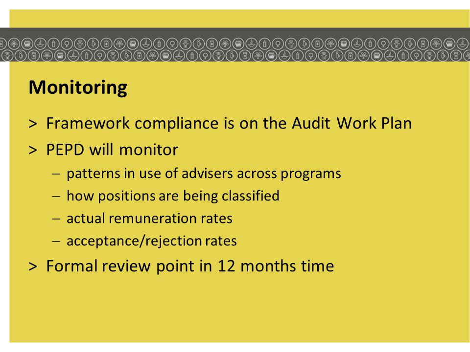 Monitoring Framework compliance is on the Audit Work Plan