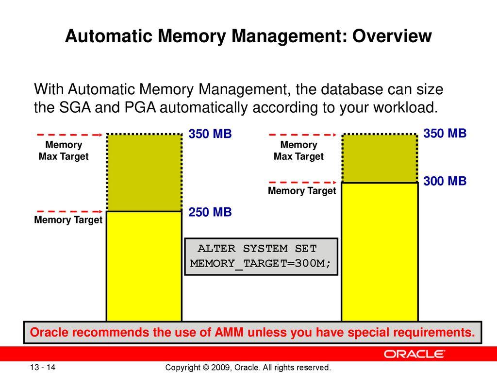Managing Memory  - ppt download