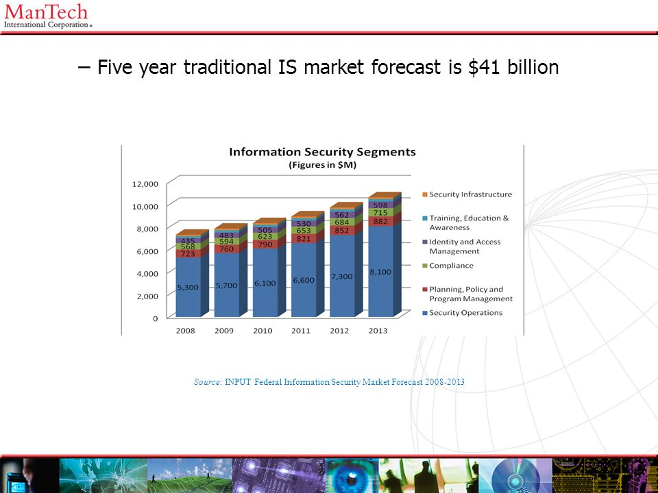 Five year traditional IS market forecast is $41 billion