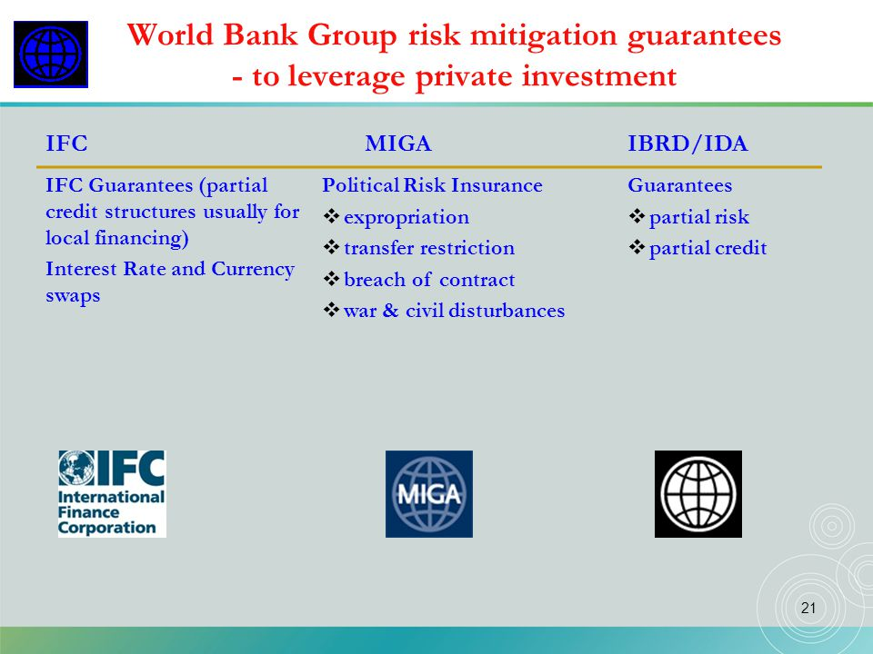 World Bank Group risk mitigation guarantees - to leverage private investment