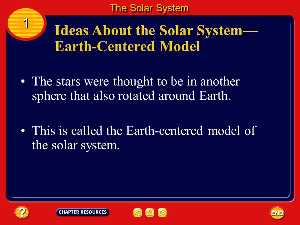 Ideas About the Solar System— Earth-Centered Model