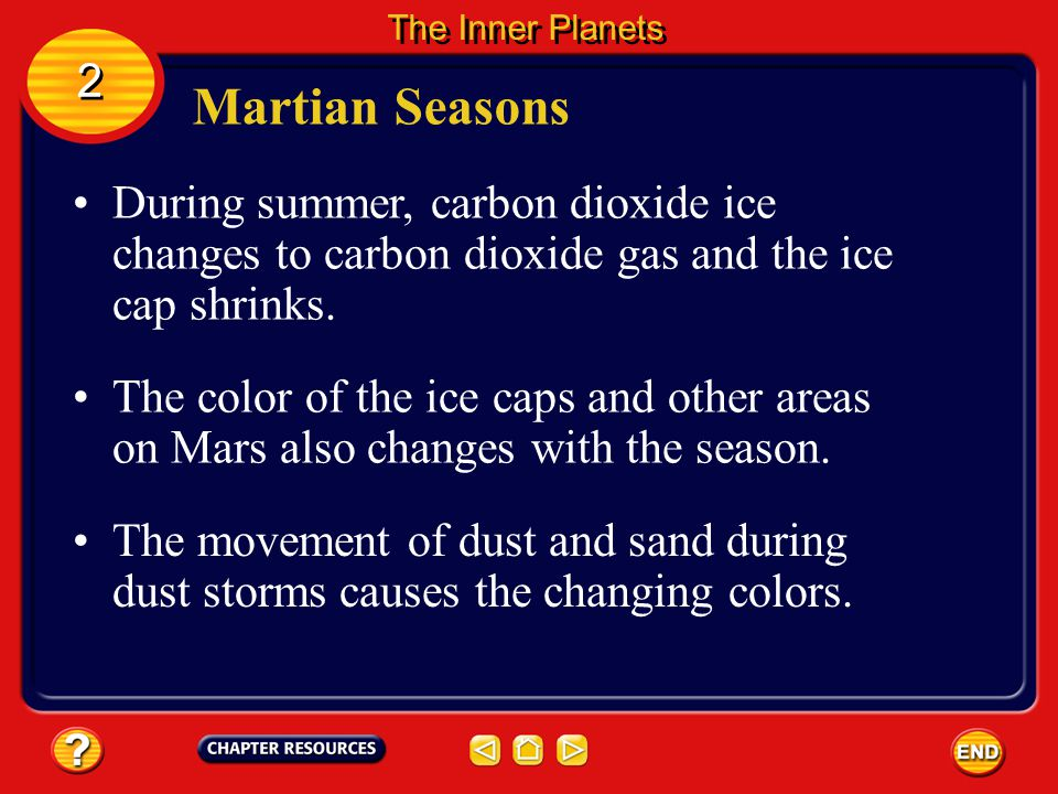The Inner Planets 2. Martian Seasons. During summer, carbon dioxide ice changes to carbon dioxide gas and the ice cap shrinks.