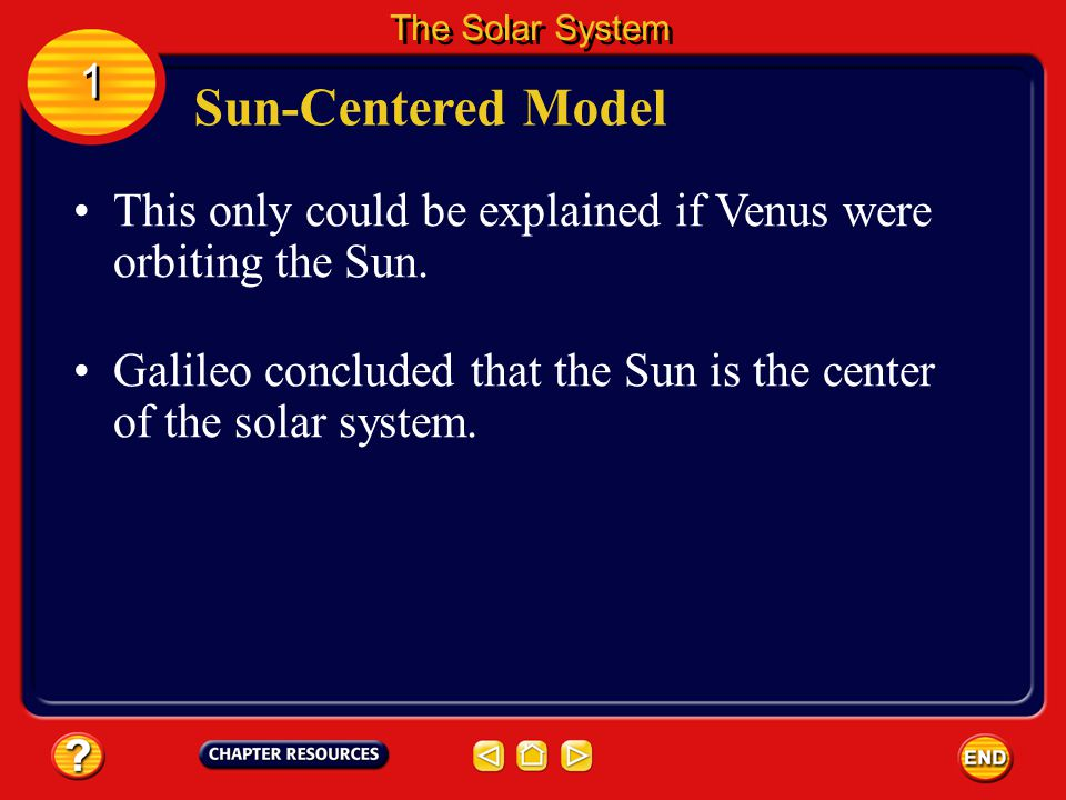 The Solar System 1. Sun-Centered Model. This only could be explained if Venus were orbiting the Sun.