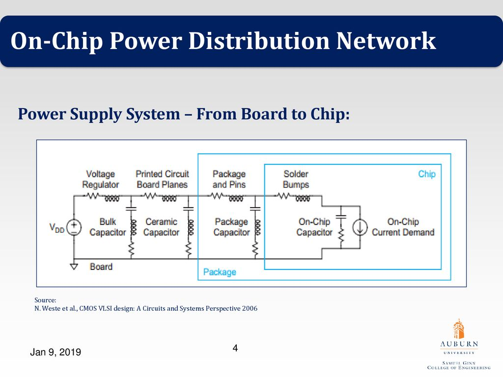 Energy Efficient Power Distribution on Many-Core SoC - ppt download