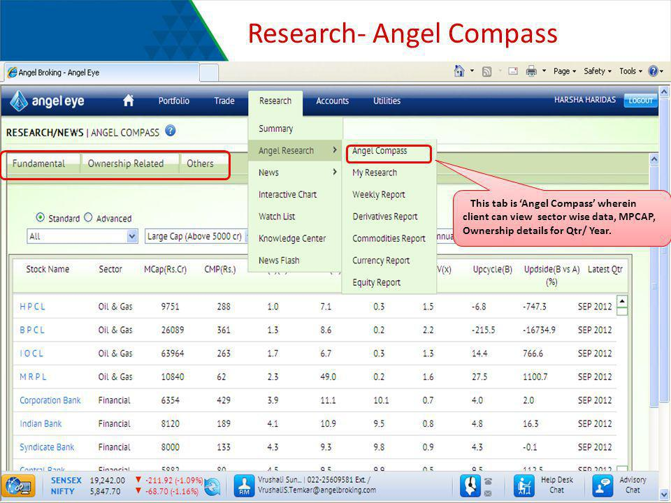 Research- Angel Compass