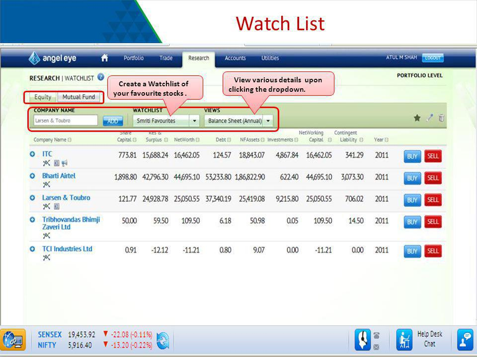 Watch List View various details upon clicking the dropdown.