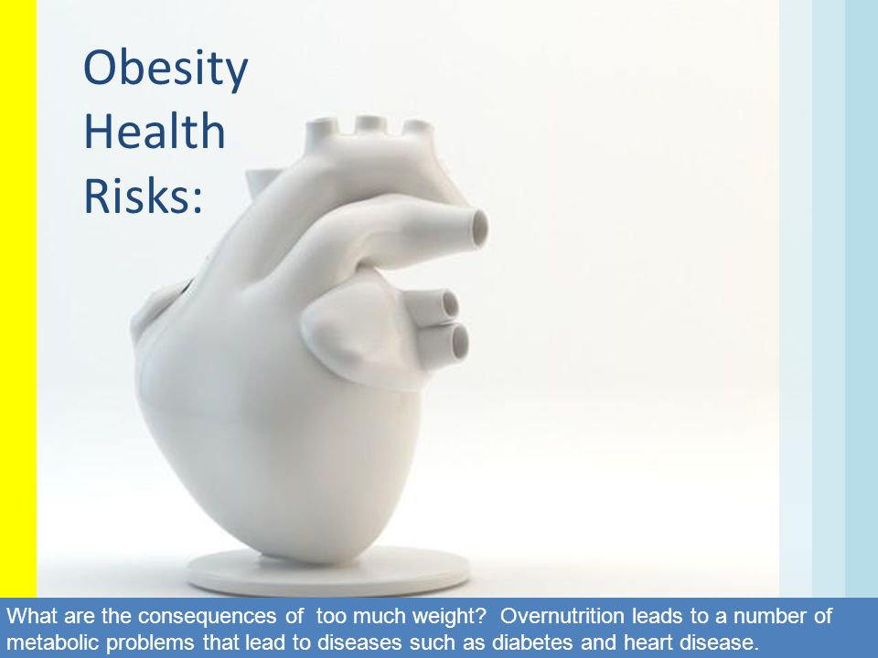 Obesity Health Risks:
