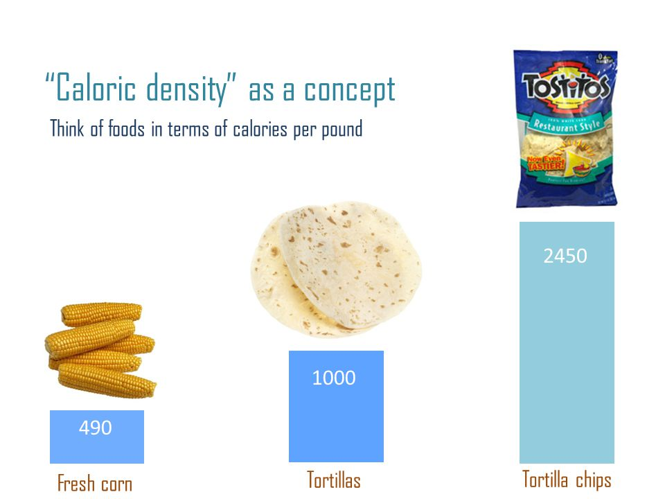 Caloric density as a concept