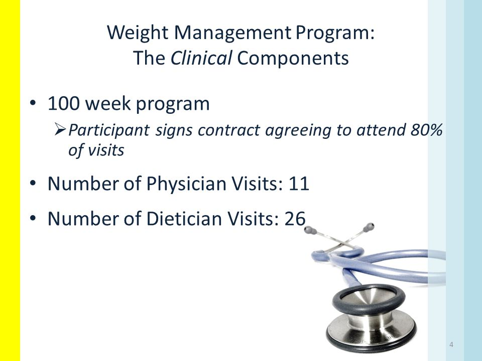 Weight Management Program: The Clinical Components