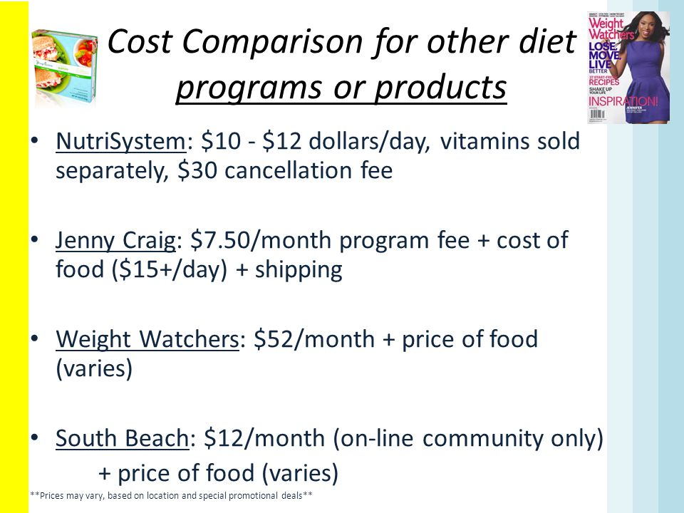 Cost Comparison for other diet programs or products