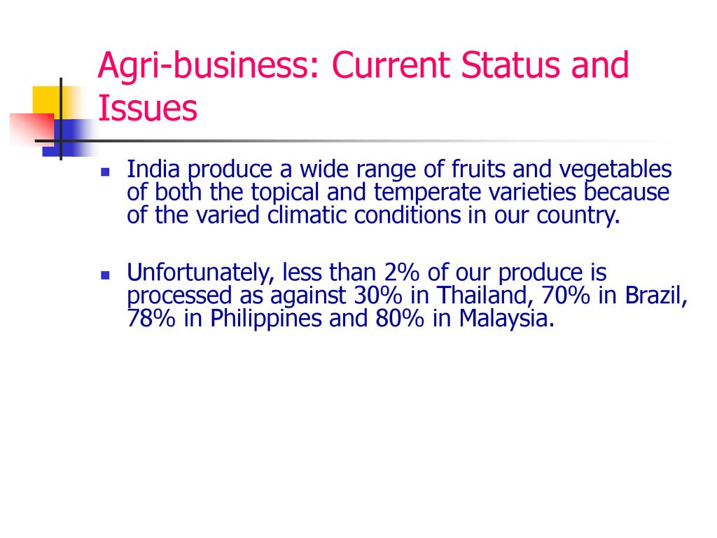 Agriculture Marketing as a part of Agri-business - ppt download