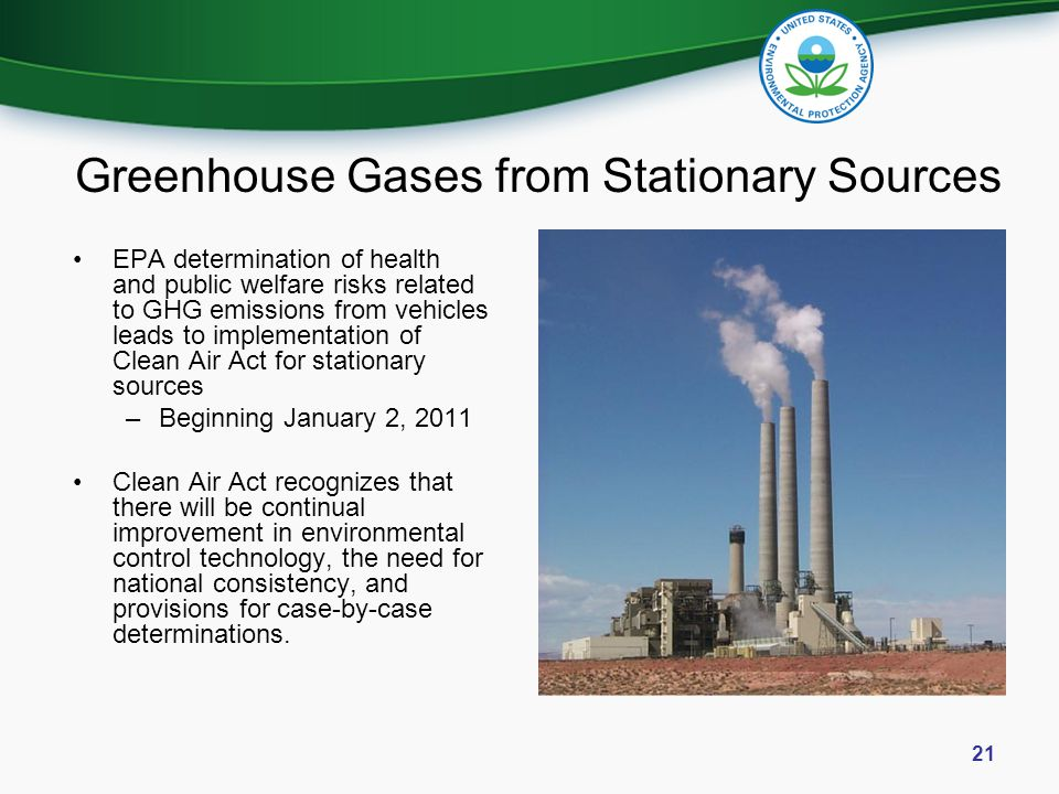 Greenhouse Gases from Stationary Sources