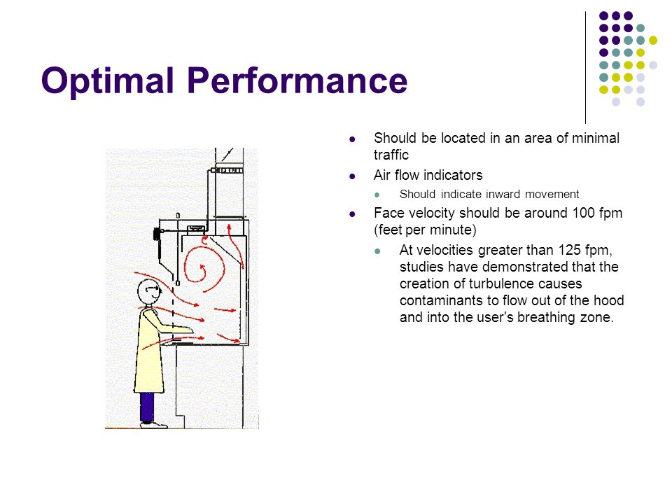 Optimal Performance Should be located in an area of minimal traffic