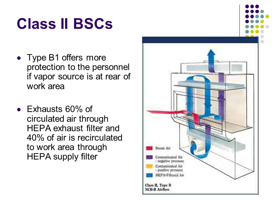 Class II BSCs Type B1 offers more protection to the personnel if vapor source is at rear of work area.