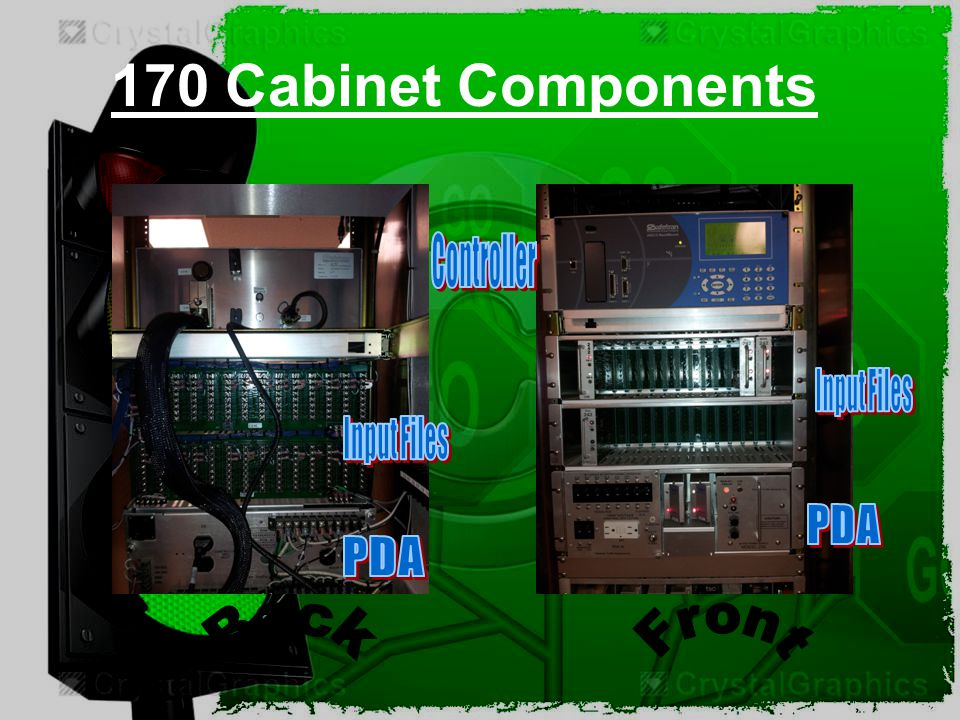170 Cabinet Components Controller Input Files Input Files PDA PDA Back
