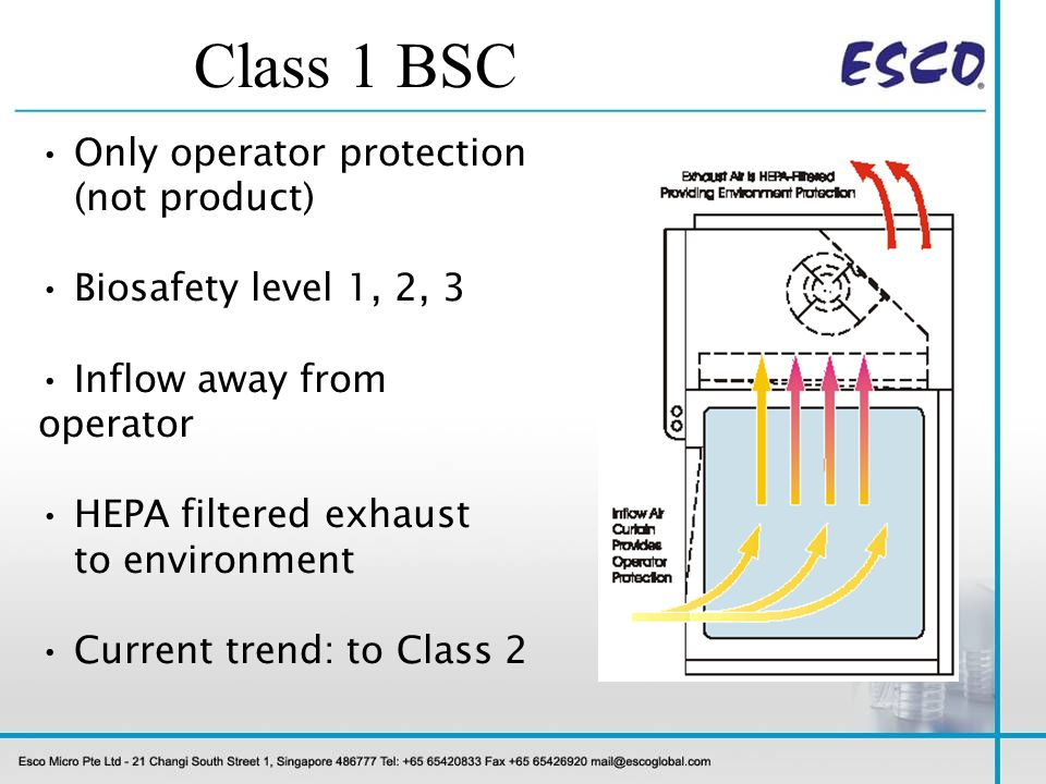 Class 1 BSC Only operator protection (not product)
